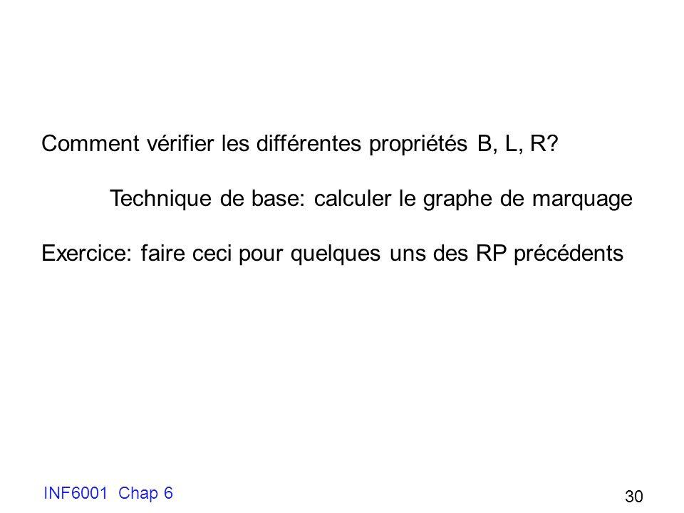 INF6001 Chap 6 30 Comment vérifier les différentes propriétés B, L, R? Technique de base: calculer le graphe de marquage Exercice: faire ceci pour que