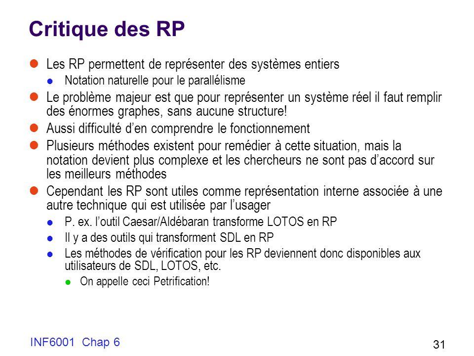 INF6001 Chap 6 31 Critique des RP Les RP permettent de représenter des systèmes entiers Notation naturelle pour le parallélisme Le problème majeur est que pour représenter un système réel il faut remplir des énormes graphes, sans aucune structure.
