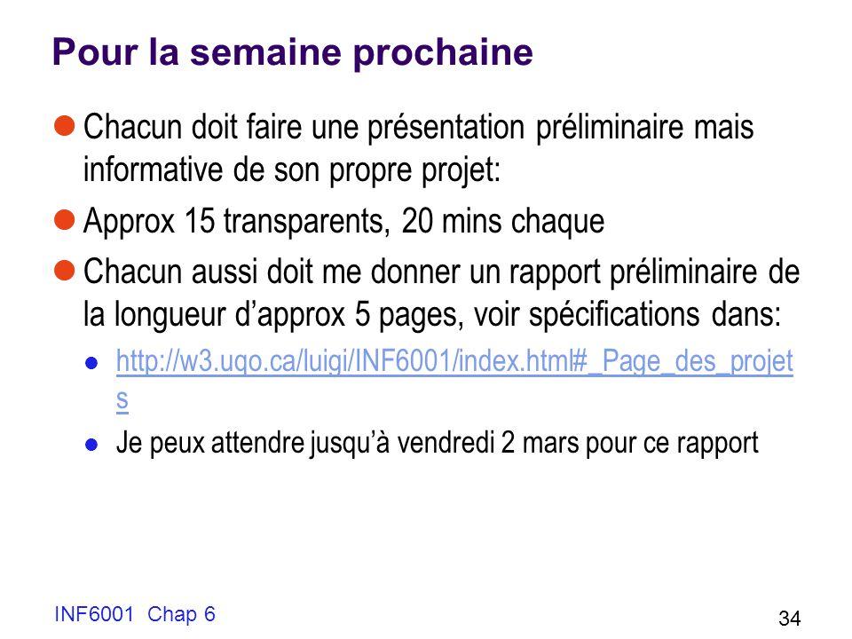 Pour la semaine prochaine Chacun doit faire une présentation préliminaire mais informative de son propre projet: Approx 15 transparents, 20 mins chaque Chacun aussi doit me donner un rapport préliminaire de la longueur dapprox 5 pages, voir spécifications dans: http://w3.uqo.ca/luigi/INF6001/index.html#_Page_des_projet s http://w3.uqo.ca/luigi/INF6001/index.html#_Page_des_projet s Je peux attendre jusquà vendredi 2 mars pour ce rapport INF6001 Chap 6 34