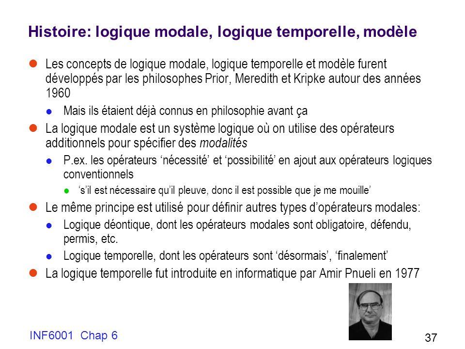 INF6001 Chap 6 37 Histoire: logique modale, logique temporelle, modèle Les concepts de logique modale, logique temporelle et modèle furent développés