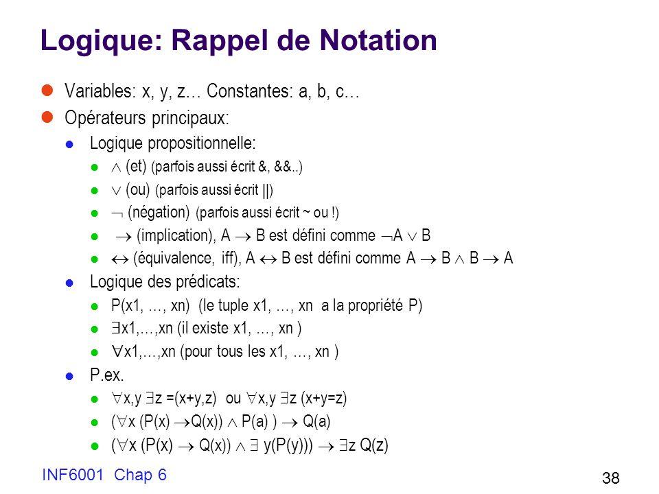 INF6001 Chap 6 38 Logique: Rappel de Notation Variables: x, y, z… Constantes: a, b, c… Opérateurs principaux: Logique propositionnelle: (et) (parfois aussi écrit &, &&..) (ou) (parfois aussi écrit ||) (négation) (parfois aussi écrit ~ ou !) (implication), A B est défini comme A B (équivalence, iff), A B est défini comme A B B A Logique des prédicats: P(x1, …, xn) (le tuple x1, …, xn a la propriété P) x1,…,xn (il existe x1, …, xn ) x1,…,xn (pour tous les x1, …, xn ) P.ex.