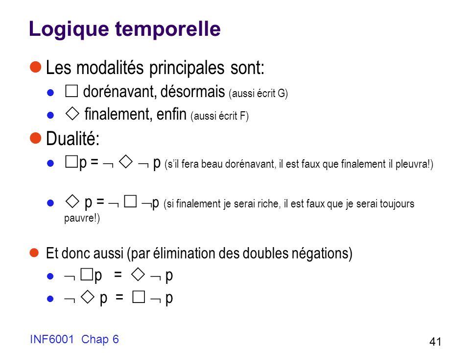 INF6001 Chap 6 41 Logique temporelle Les modalités principales sont: dorénavant, désormais (aussi écrit G) finalement, enfin (aussi écrit F) Dualité: