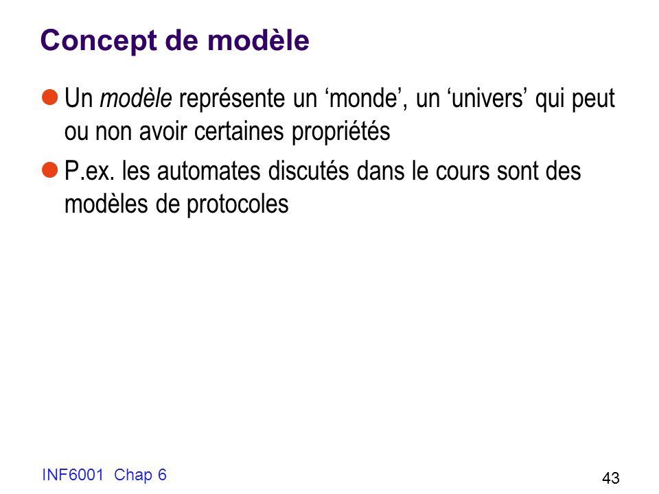 Concept de modèle Un modèle représente un monde, un univers qui peut ou non avoir certaines propriétés P.ex. les automates discutés dans le cours sont