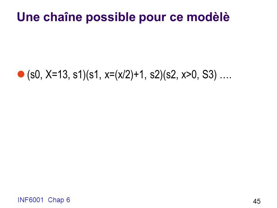 Une chaîne possible pour ce modèlè (s0, X=13, s1)(s1, x=(x/2)+1, s2)(s2, x>0, S3) …. INF6001 Chap 6 45