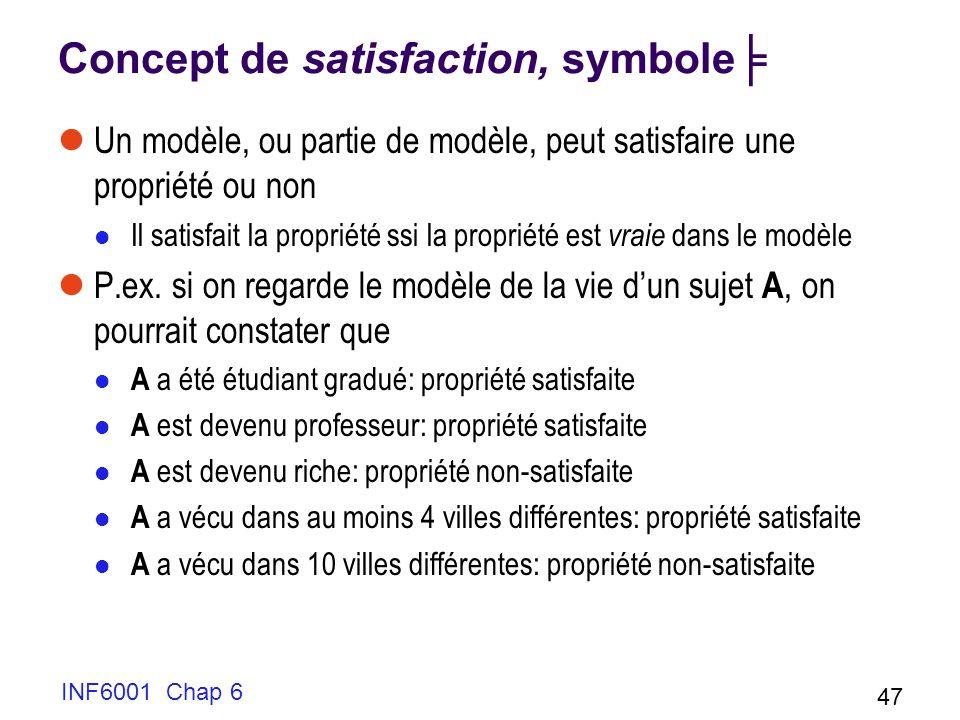 Concept de satisfaction, symbole Un modèle, ou partie de modèle, peut satisfaire une propriété ou non Il satisfait la propriété ssi la propriété est v