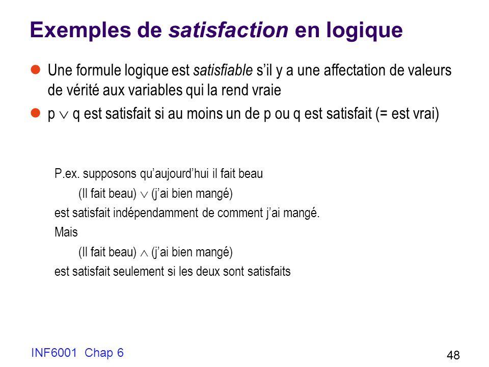 Exemples de satisfaction en logique Une formule logique est satisfiable sil y a une affectation de valeurs de vérité aux variables qui la rend vraie p q est satisfait si au moins un de p ou q est satisfait (= est vrai) P.ex.