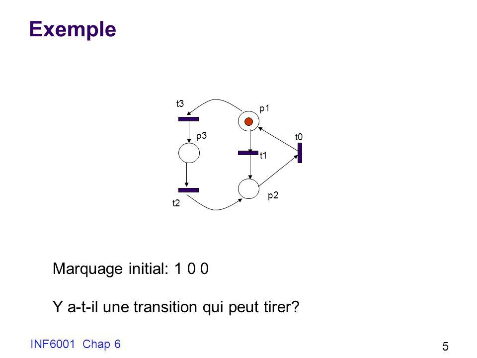 INF6001 Chap 6 5 Exemple p1 p2 p3 t0 t1 t2 t3 Marquage initial: 1 0 0 Y a-t-il une transition qui peut tirer?