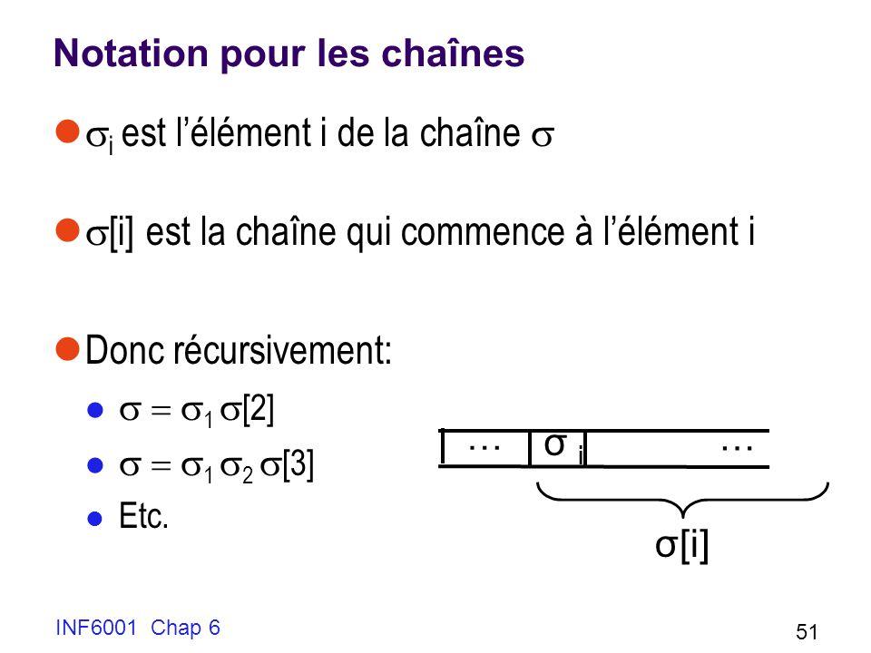 INF6001 Chap 6 51 Notation pour les chaînes i est lélément i de la chaîne [i] est la chaîne qui commence à lélément i Donc récursivement: 1 [2] 1 2 [3] Etc.