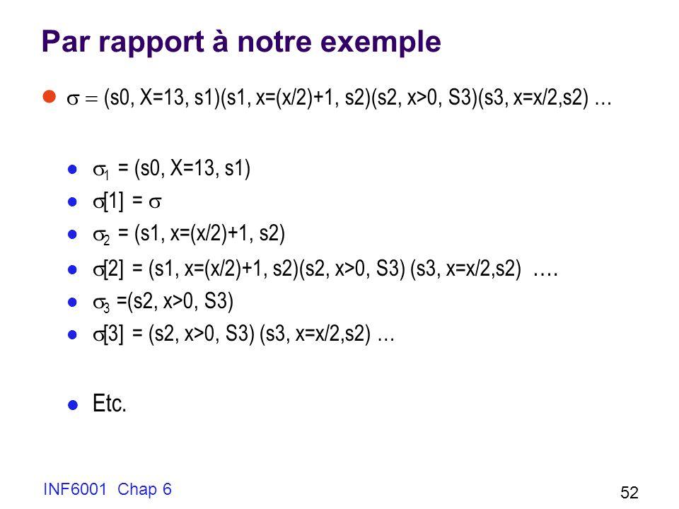 Par rapport à notre exemple (s0, X=13, s1)(s1, x=(x/2)+1, s2)(s2, x>0, S3)(s3, x=x/2,s2) … 1 = (s0, X=13, s1) [1] = 2 = (s1, x=(x/2)+1, s2) [2] = (s1,