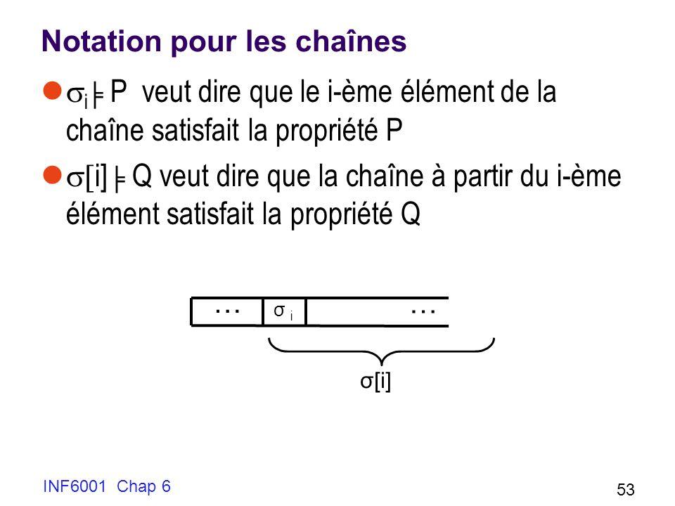 INF6001 Chap 6 53 Notation pour les chaînes i P veut dire que le i-ème élément de la chaîne satisfait la propriété P i] Q veut dire que la chaîne à partir du i-ème élément satisfait la propriété Q … … σ iσ i σ[i]