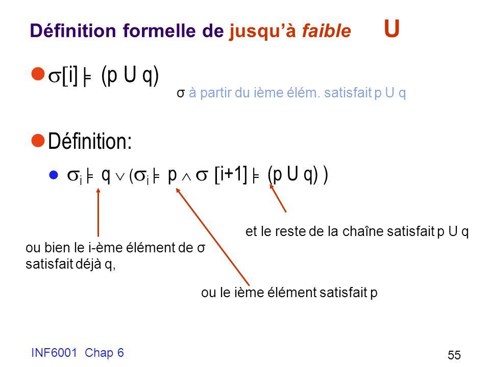 INF6001 Chap 6 55 Définition formelle de jusquà faible U i] (p U q) Définition: i q ( i p i+1] (p U q) ) σ à partir du ième élém. satisfait p U q ou b