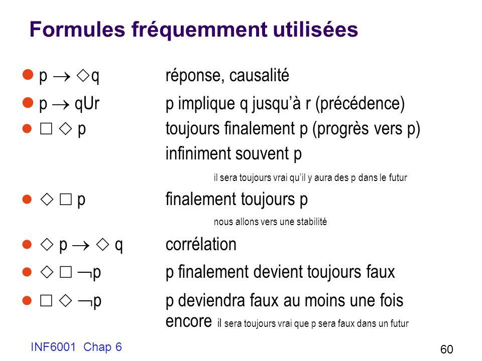 INF6001 Chap 6 60 Formules fréquemment utilisées p qréponse, causalité p qUrp implique q jusquà r (précédence) ptoujours finalement p (progrès vers p)