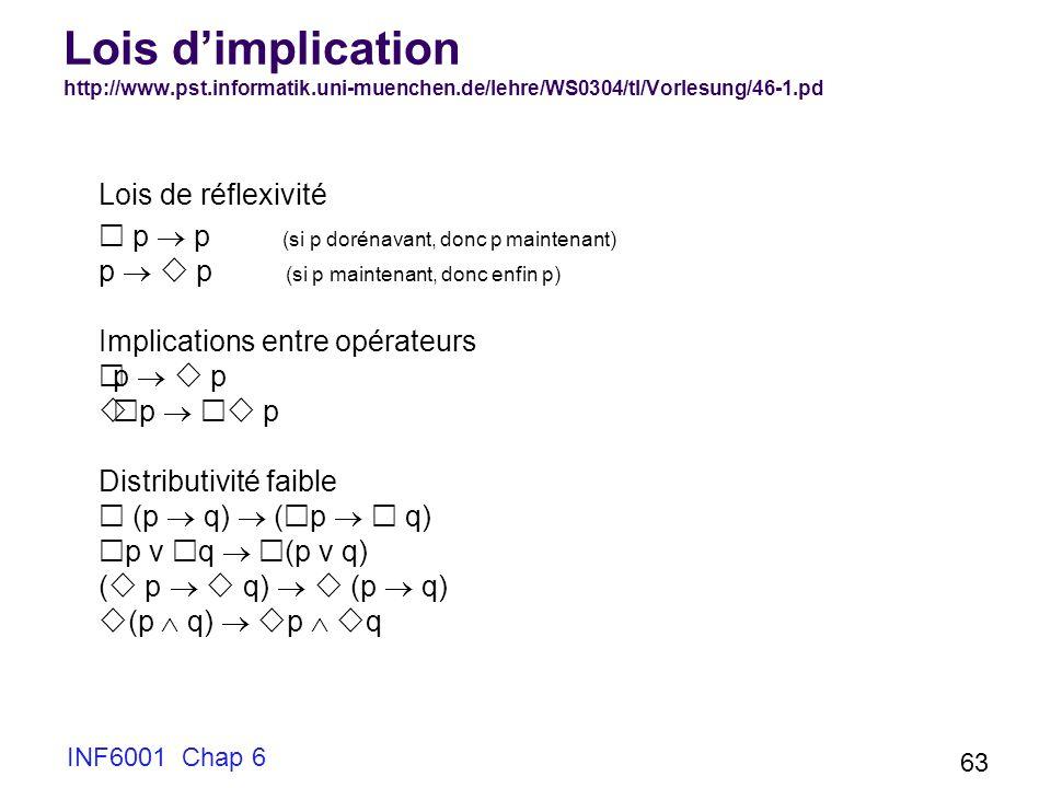 Lois dimplication http://www.pst.informatik.uni-muenchen.de/lehre/WS0304/tl/Vorlesung/46-1.pd INF6001 Chap 6 63 Lois de réflexivité p p (si p dorénavant, donc p maintenant) p p (si p maintenant, donc enfin p) Implications entre opérateurs p p Distributivité faible (p q) ( p q) p v q (p v q) ( p q) (p q) (p q) p q