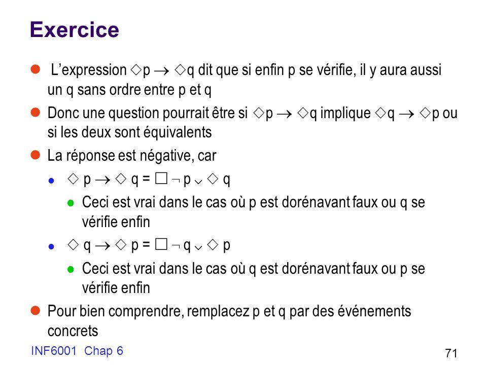 Exercice Lexpression p q dit que si enfin p se vérifie, il y aura aussi un q sans ordre entre p et q Donc une question pourrait être si p q implique q p ou si les deux sont équivalents La réponse est négative, car p q = p q Ceci est vrai dans le cas où p est dorénavant faux ou q se vérifie enfin q p = q p Ceci est vrai dans le cas où q est dorénavant faux ou p se vérifie enfin Pour bien comprendre, remplacez p et q par des événements concrets INF6001 Chap 6 71