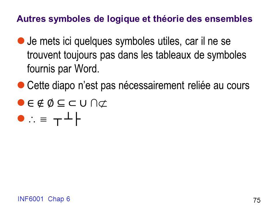 Autres symboles de logique et théorie des ensembles Je mets ici quelques symboles utiles, car il ne se trouvent toujours pas dans les tableaux de symboles fournis par Word.