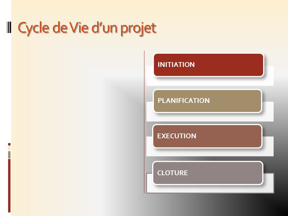 Cycle de Vie dun projet INITIATIONPLANIFICATIONEXECUTIONCLOTURE
