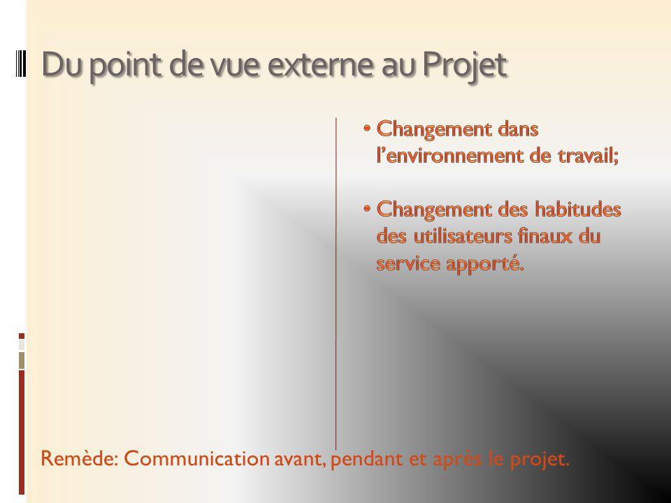 Du point de vue externe au Projet Remède: Communication avant, pendant et après le projet.