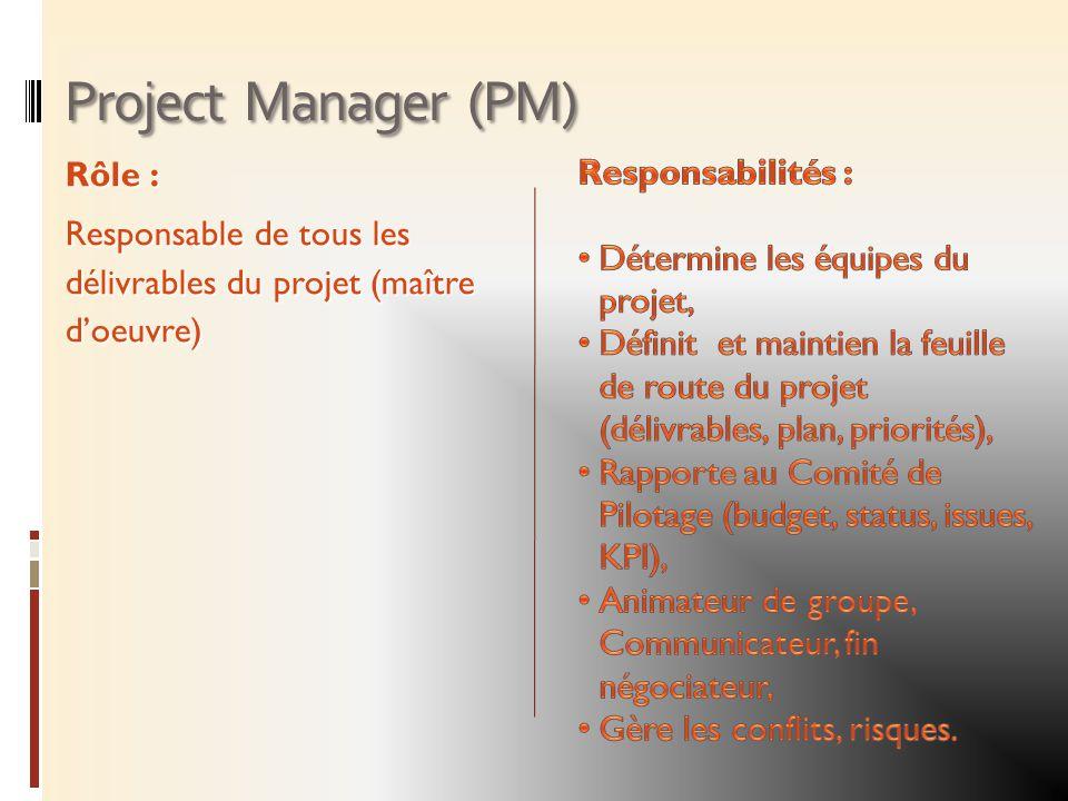 Project Manager (PM) Rôle : Responsable de tous les délivrables du projet (maître doeuvre)
