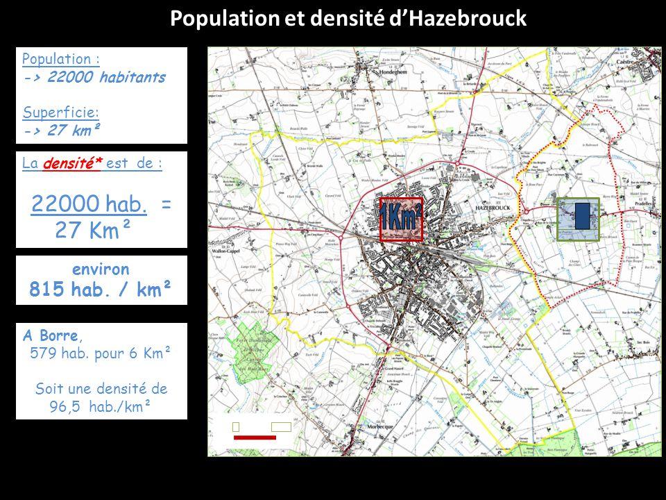 Population et densité dHazebrouck Population : -> 22000 habitants Superficie: -> 27 km² La densité* est de : 22000 hab. = 27 Km² environ 815 hab. / km