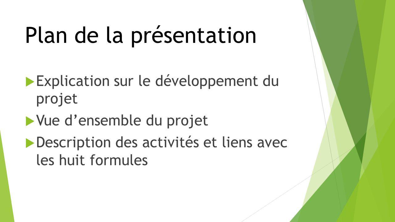 Plan de la présentation Explication sur le développement du projet Vue densemble du projet Description des activités et liens avec les huit formules