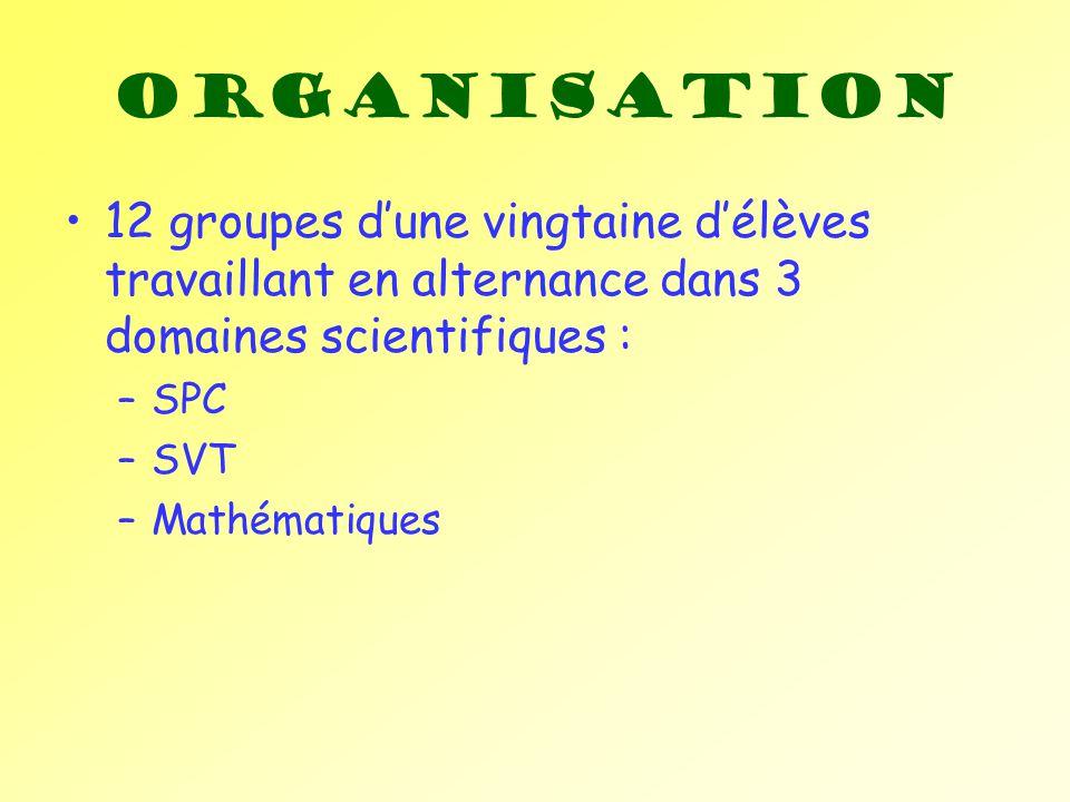 Organisation 12 groupes dune vingtaine délèves travaillant en alternance dans 3 domaines scientifiques : –SPC –SVT –Mathématiques