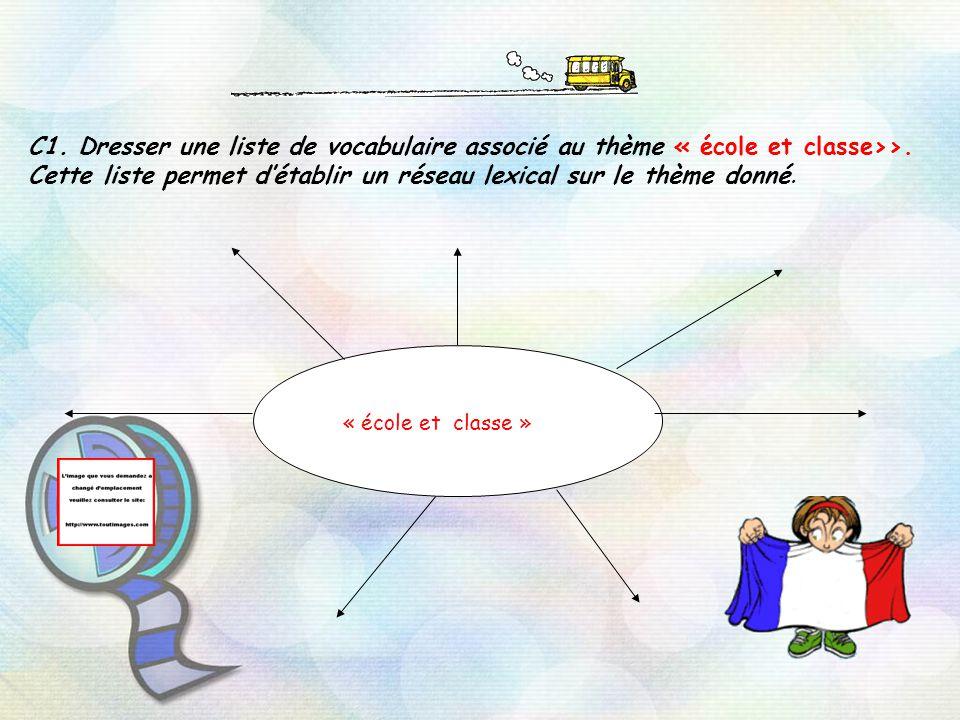 « école et classe » C1.Dresser une liste de vocabulaire associé au thème « école et classe>>.