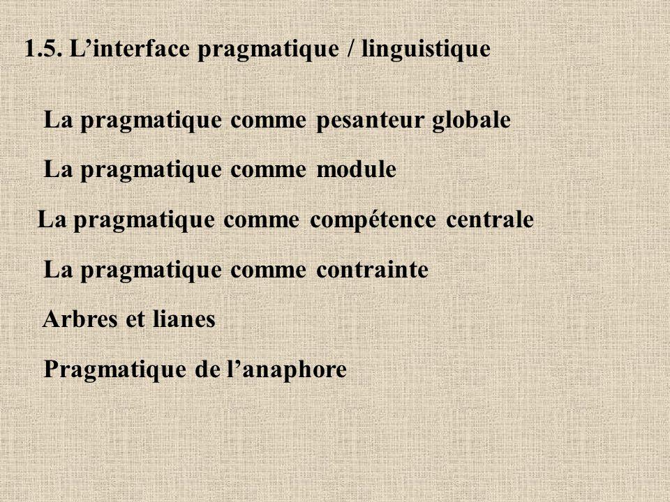 1.5. Linterface pragmatique / linguistique La pragmatique comme pesanteur globale La pragmatique comme module La pragmatique comme compétence centrale