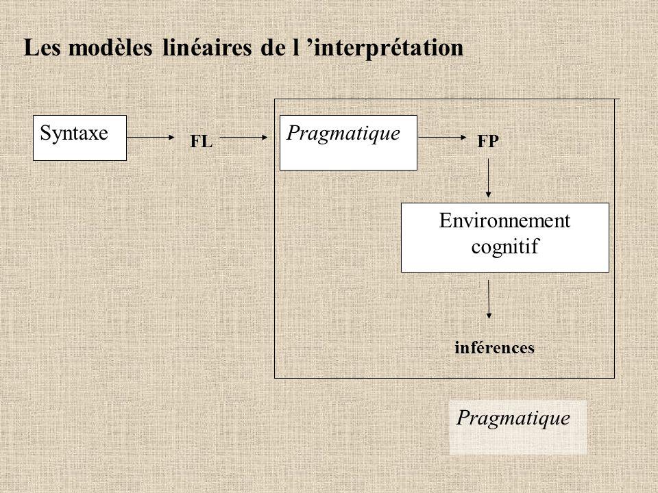 Les modèles linéaires de l interprétation FL FP inférences SyntaxePragmatique Environnement cognitif Pragmatique