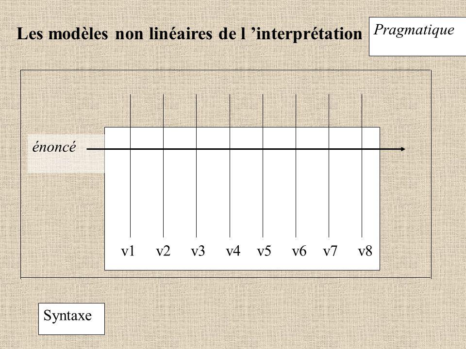 Les modèles non linéaires de l interprétation Syntaxe Pragmatique v1 v2 v3 v4 v5 v6 v7 v8 énoncé