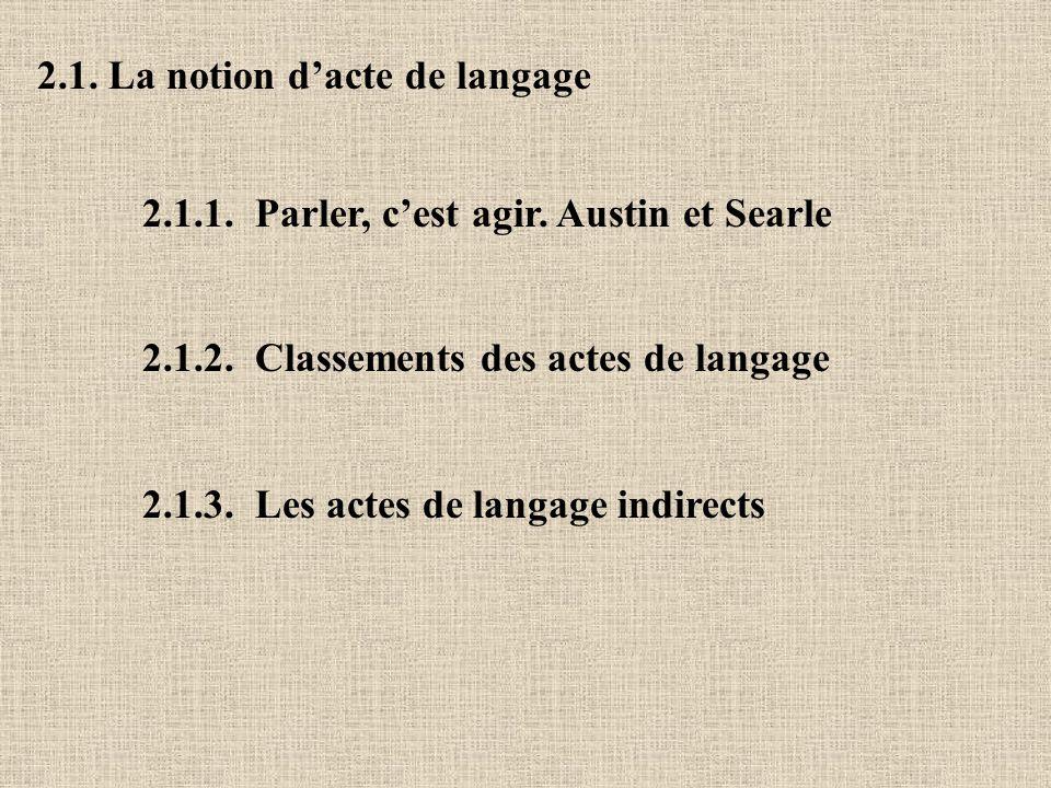 2.1. La notion dacte de langage 2.1.1. Parler, cest agir. Austin et Searle 2.1.2. Classements des actes de langage 2.1.3. Les actes de langage indirec