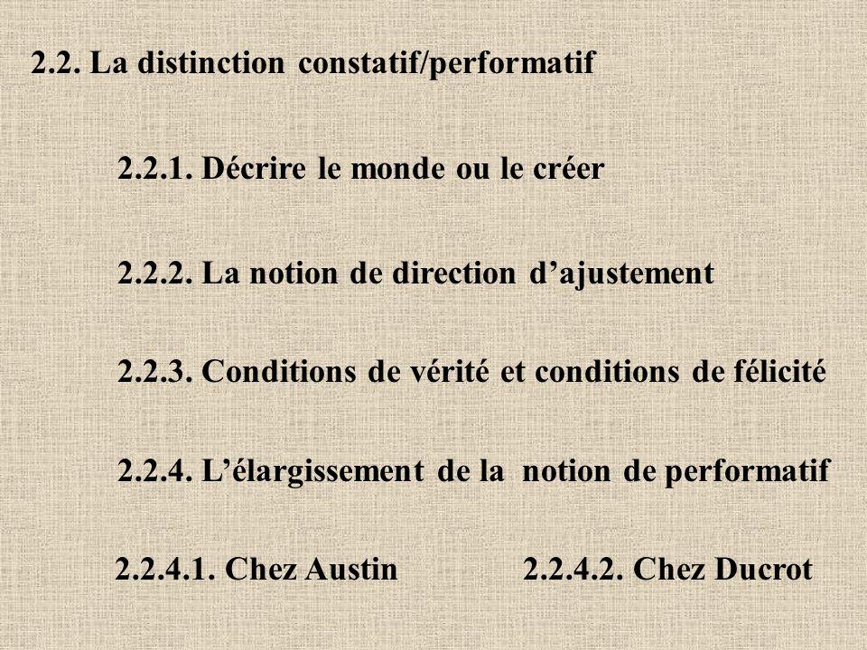 2.2. La distinction constatif/performatif 2.2.1. Décrire le monde ou le créer 2.2.2. La notion de direction dajustement 2.2.3. Conditions de vérité et