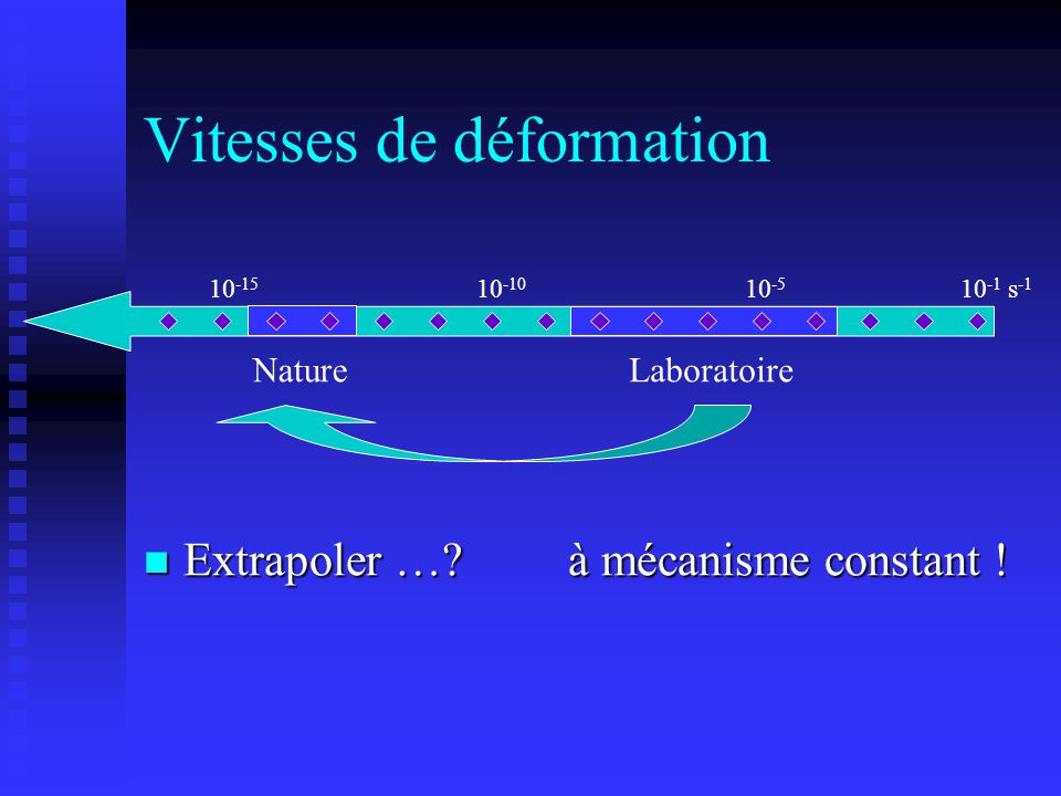 10 -1 s -1 10 -5 10 -10 10 -15 LaboratoireNature Vitesses de déformation n Extrapoler …?à mécanisme constant !