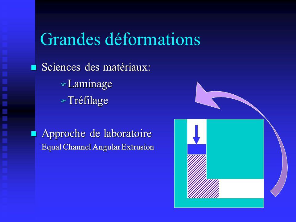 Grandes déformations n Sciences des matériaux: F Laminage F Tréfilage n Approche de laboratoire Equal Channel Angular Extrusion