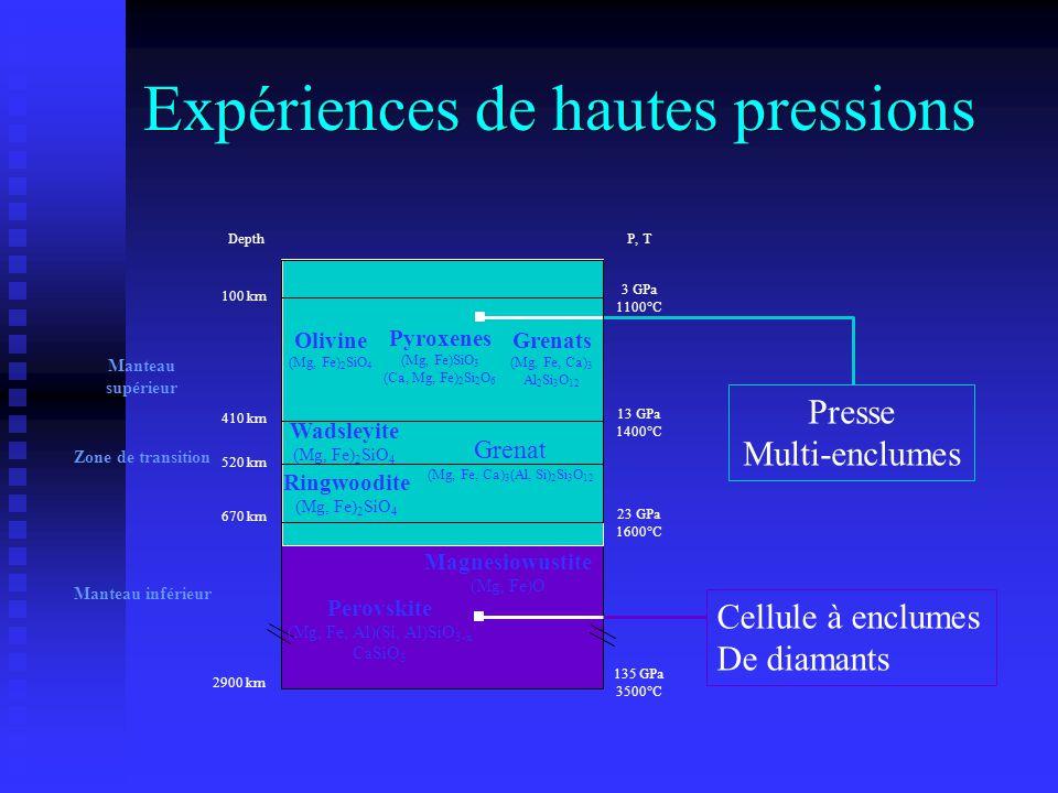 Cellule à enclumes De diamants Expériences de hautes pressions Manteau supérieur Manteau inférieur Zone de transition Presse Multi-enclumes 3 GPa 1100