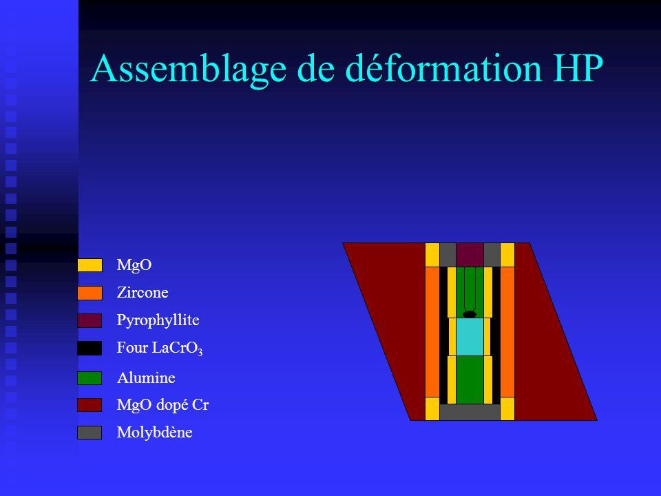 Assemblage de déformation HP MgO Zircone Pyrophyllite Four LaCrO 3 Alumine MgO dopé Cr Molybdène