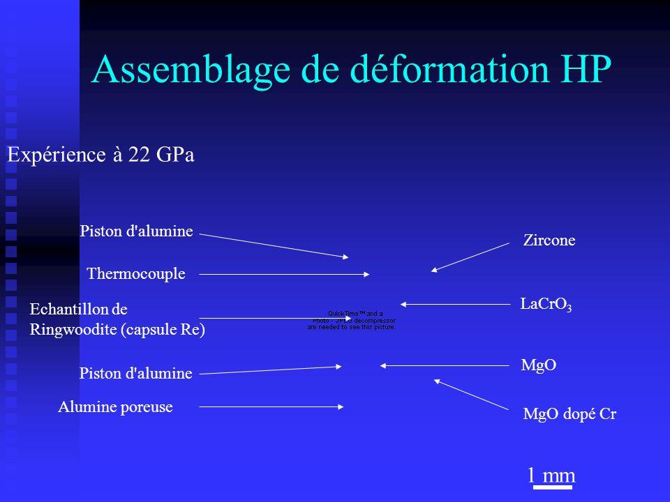 MgO Zircone LaCrO 3 Piston d'alumine MgO dopé Cr Echantillon de Ringwoodite (capsule Re) Piston d'alumine Alumine poreuse Thermocouple Expérience à 22