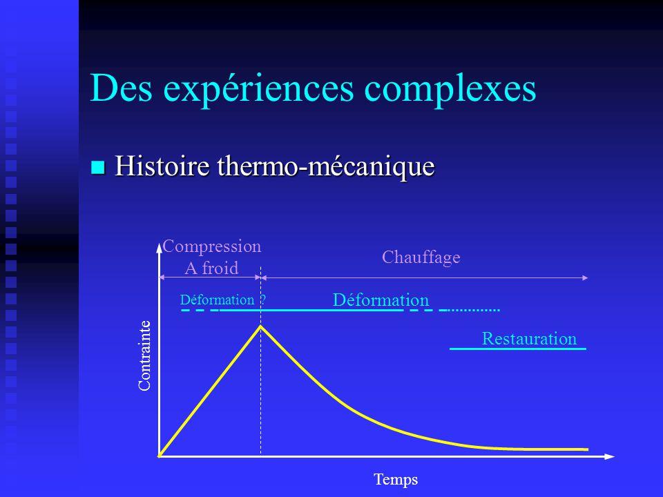Des expériences complexes n Histoire thermo-mécanique Contrainte Temps Compression A froid Chauffage Déformation Restauration Déformation ?