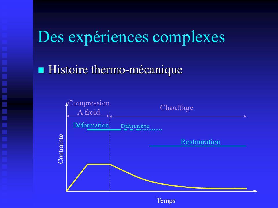Des expériences complexes n Histoire thermo-mécanique Contrainte Temps Compression A froid Chauffage Déformation Restauration Déformation