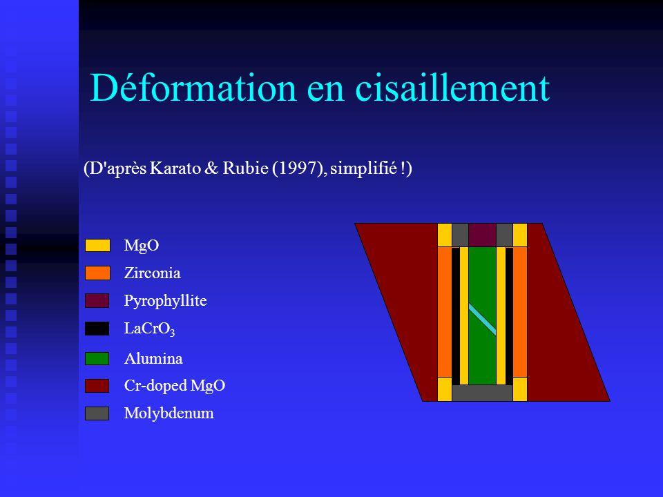 Déformation en cisaillement MgO Zirconia Pyrophyllite LaCrO 3 Alumina Cr-doped MgO Molybdenum (D'après Karato & Rubie (1997), simplifié !)