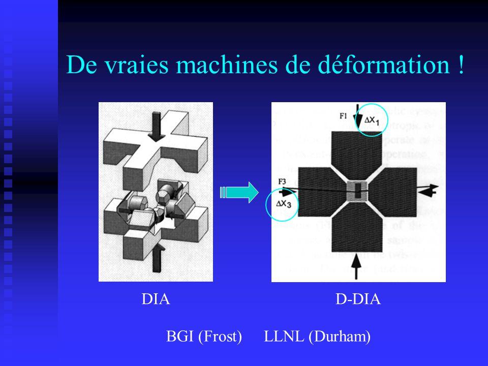De vraies machines de déformation ! DIAD-DIA BGI (Frost)LLNL (Durham)