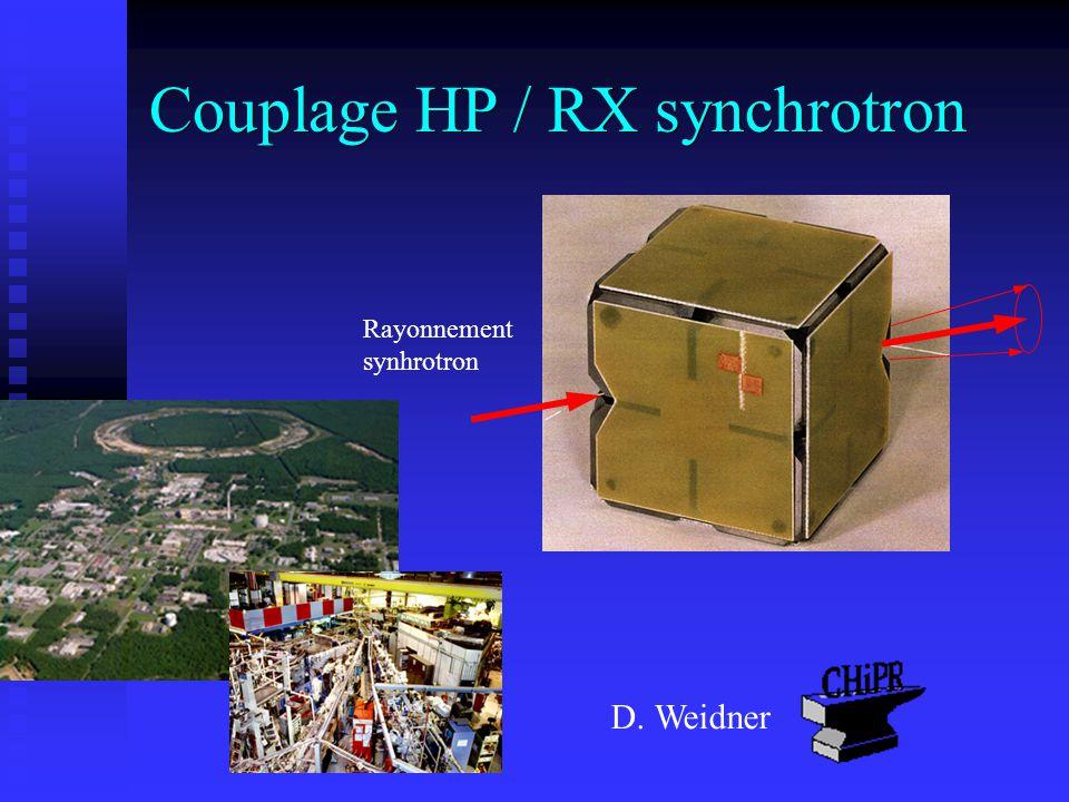Couplage HP / RX synchrotron Rayonnement synhrotron Photo anneau D. Weidner