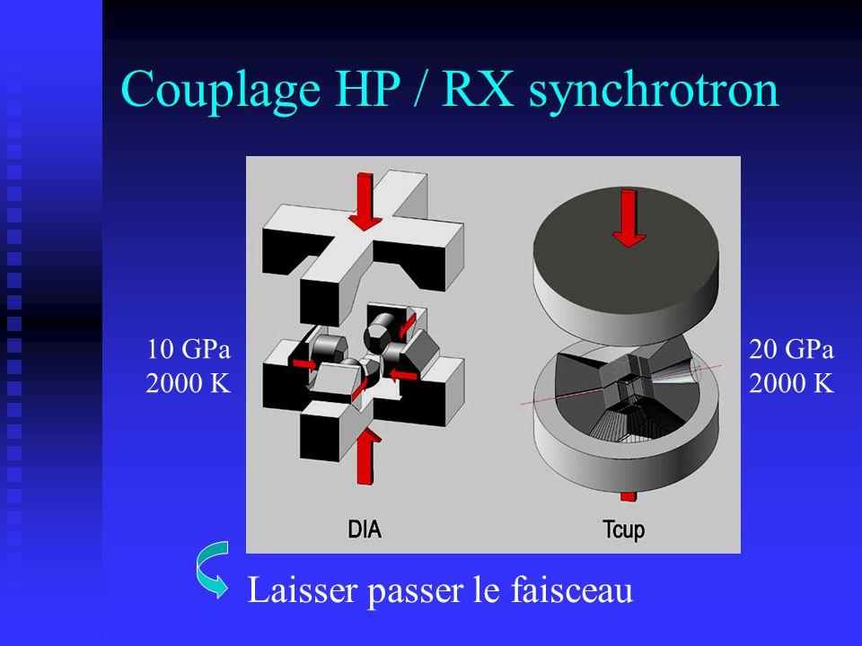 Couplage HP / RX synchrotron Laisser passer le faisceau 10 GPa 2000 K 20 GPa 2000 K
