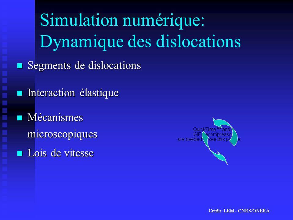 Simulation numérique: Dynamique des dislocations n Segments de dislocations Crédit: LEM - CNRS/ONERA n Interaction élastique n Mécanismes microscopiqu