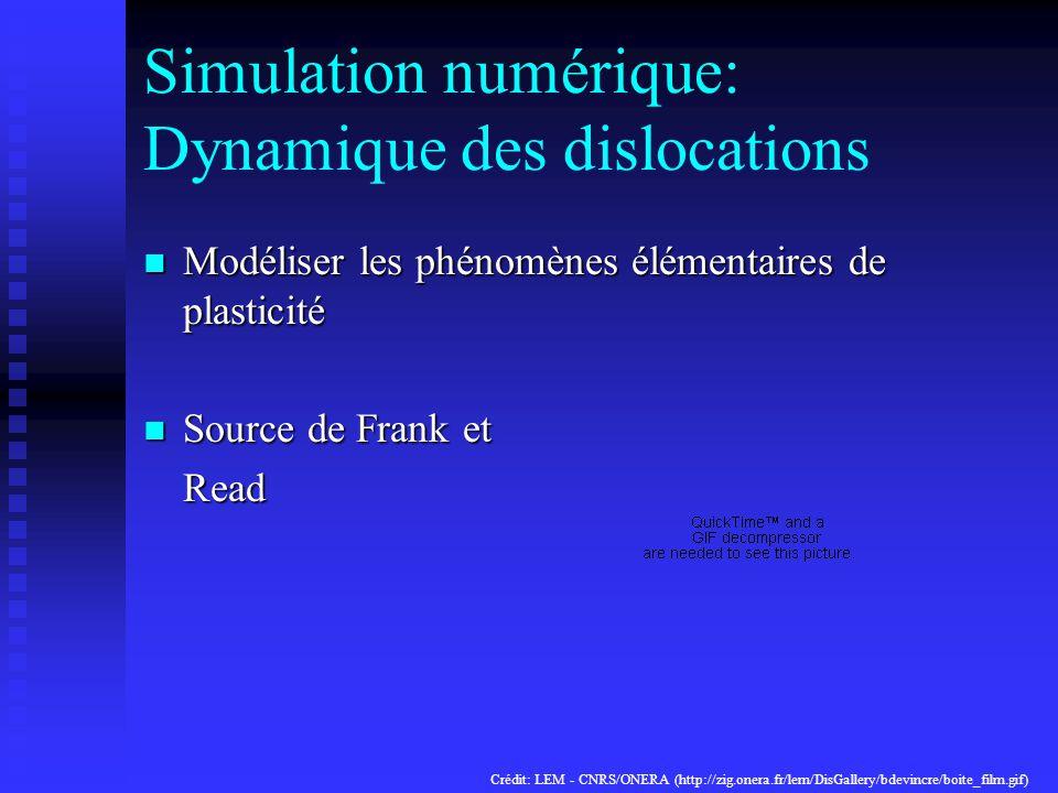 n Modéliser les phénomènes élémentaires de plasticité n Source de Frank et Read Crédit: LEM - CNRS/ONERA (http://zig.onera.fr/lem/DisGallery/bdevincre