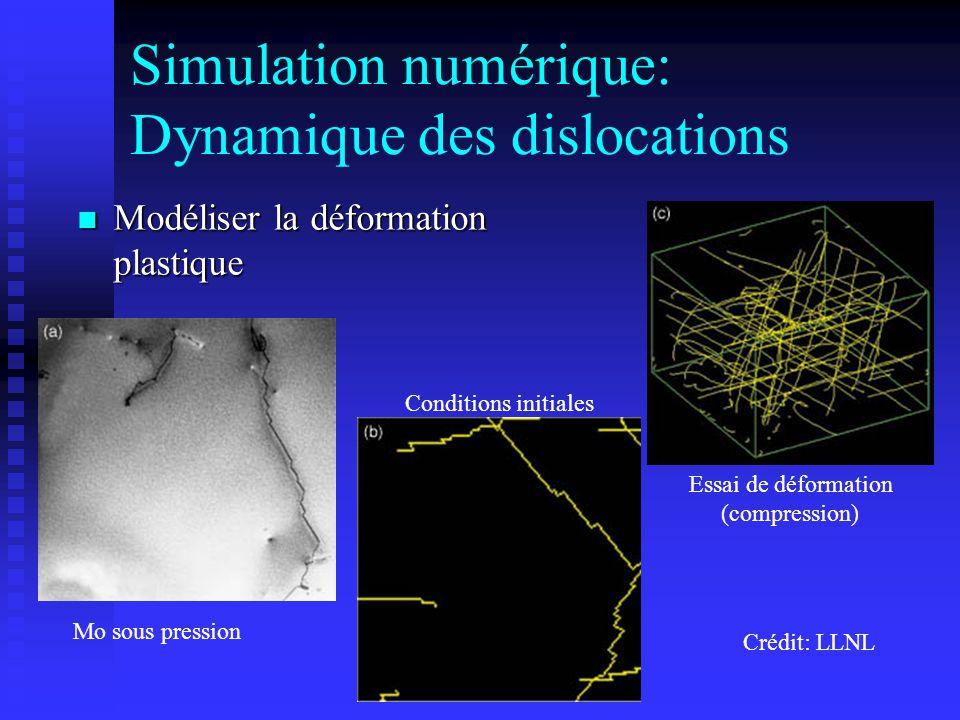 n Modéliser la déformation plastique Mo sous pression Conditions initiales Essai de déformation (compression) Crédit: LLNL Simulation numérique: Dynam