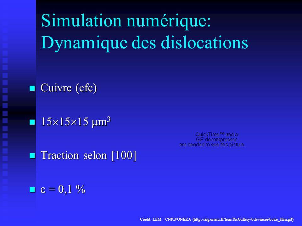 n Cuivre (cfc) n 15 15 15 m 3 n Traction selon [100] n = 0,1 % Simulation numérique: Dynamique des dislocations Crédit: LEM - CNRS/ONERA (http://zig.o