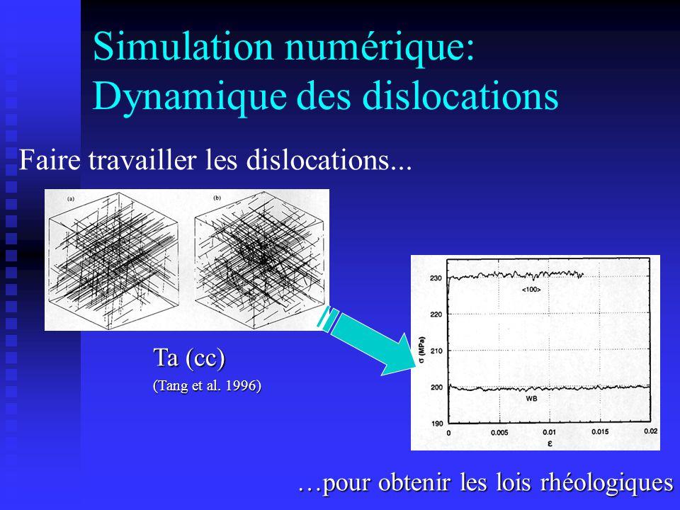…pour obtenir les lois rhéologiques Faire travailler les dislocations... Simulation numérique: Dynamique des dislocations Ta (cc) (Tang et al. 1996)