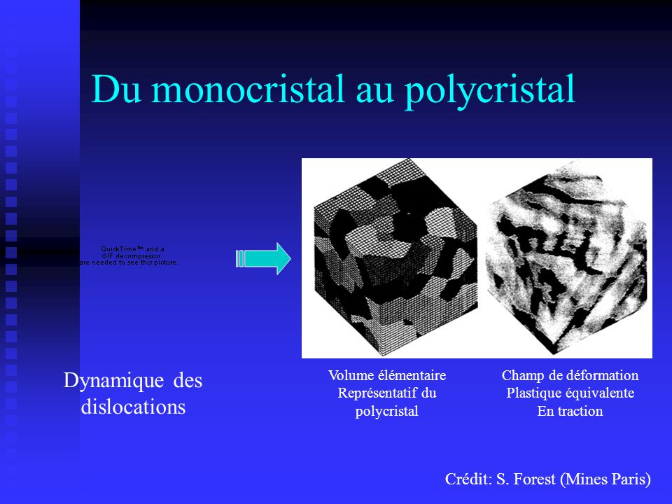 Du monocristal au polycristal Crédit: S. Forest (Mines Paris) Dynamique des dislocations Volume élémentaire Représentatif du polycristal Champ de défo