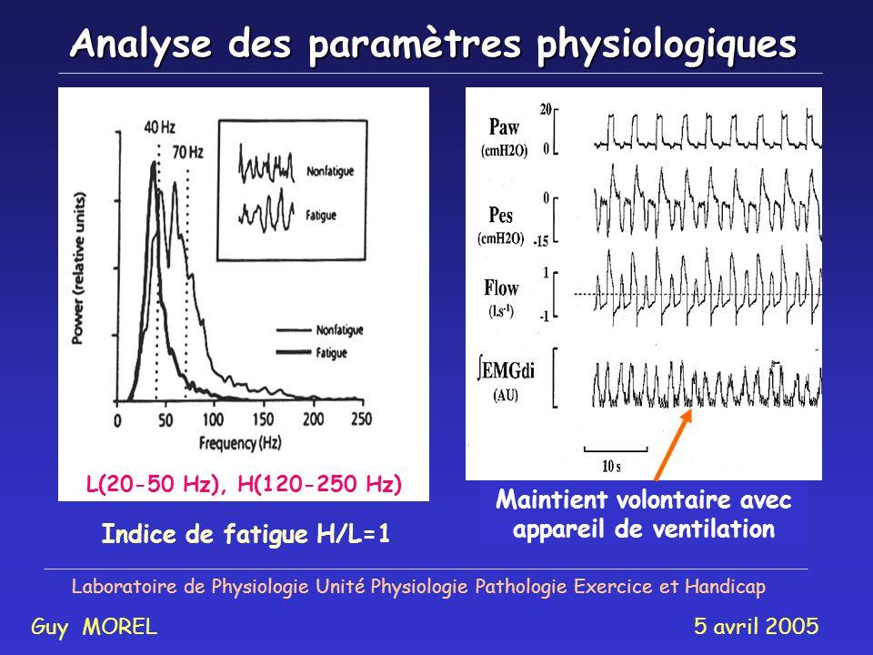 Laboratoire de Physiologie Unité Physiologie Pathologie Exercice et Handicap Guy MOREL 5 avril 2005 EMGdi Débit Pga Pes Ptr EMG intercostal Activité d