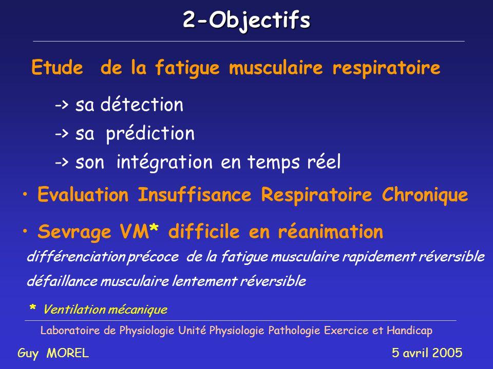 Laboratoire de Physiologie Unité Physiologie Pathologie Exercice et Handicap Guy MOREL 5 avril 2005 Muscles respiratoires & sevrage en ventilation art